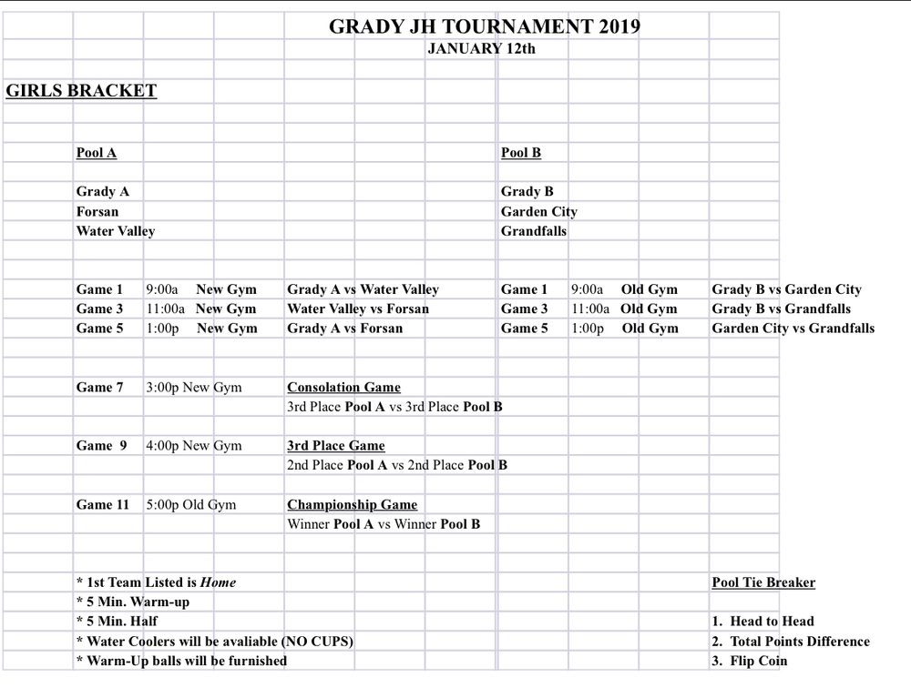 Grady JH Girls Tourney Bracket