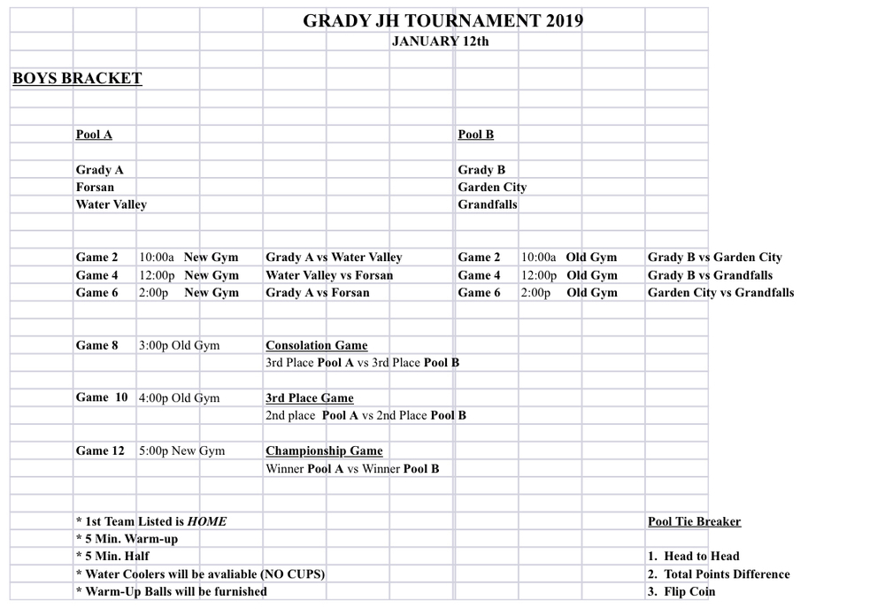 Grady JH Boys Tournament Bracket